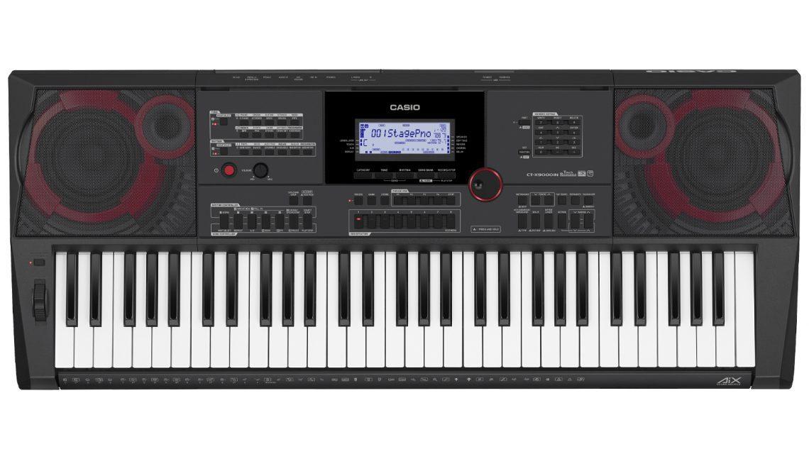 CTX9000IN