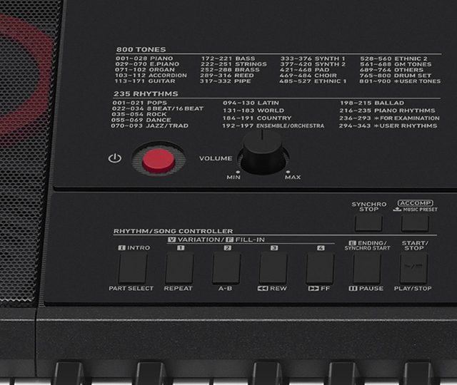 CTX-controls